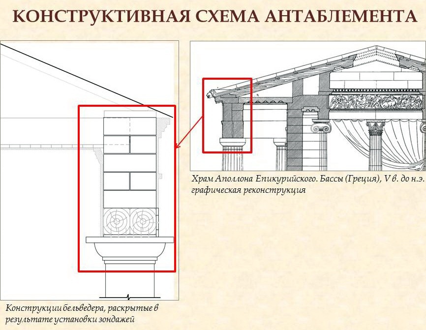 колоннада, антаблемент, Воронцов